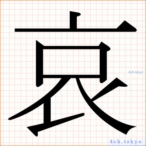 Kanji Symbols Japanese Character